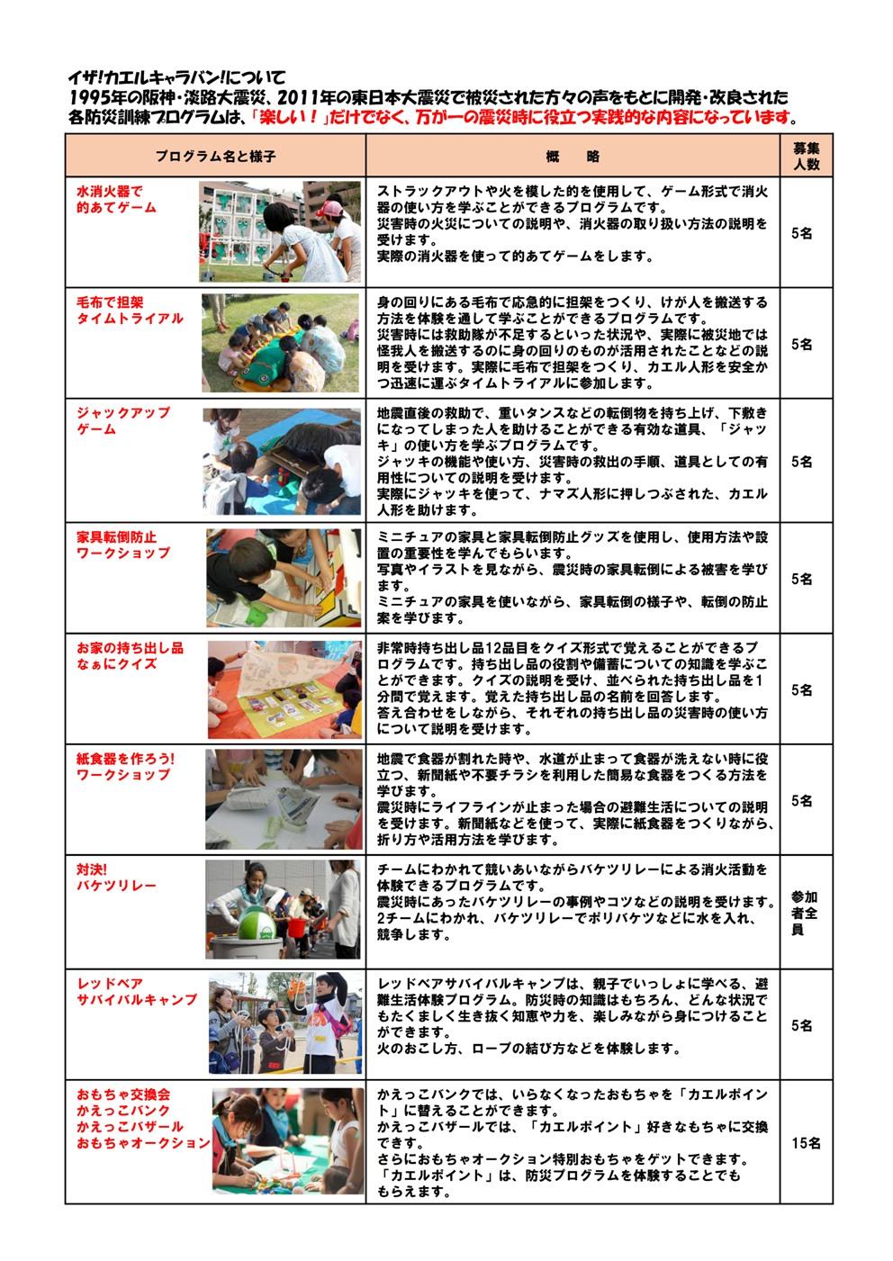 20190831_「扇町防災フェス2019」サポーター募集チラシ(ver0.2) (1)_ページ_2